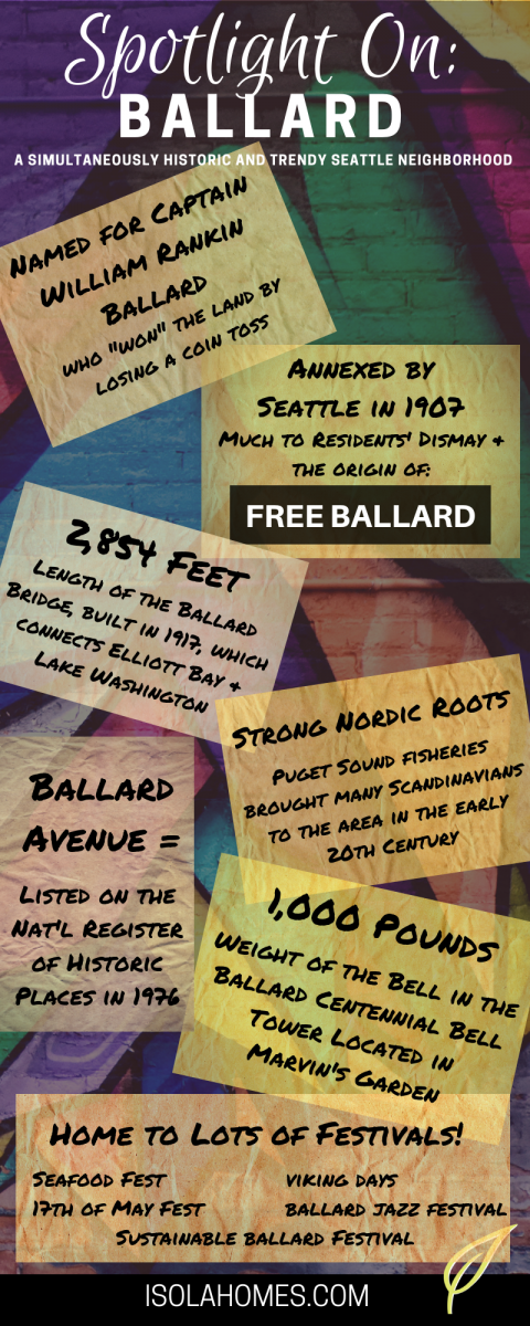 Infographic with Facts About the Ballard Neighborhood of Seattle